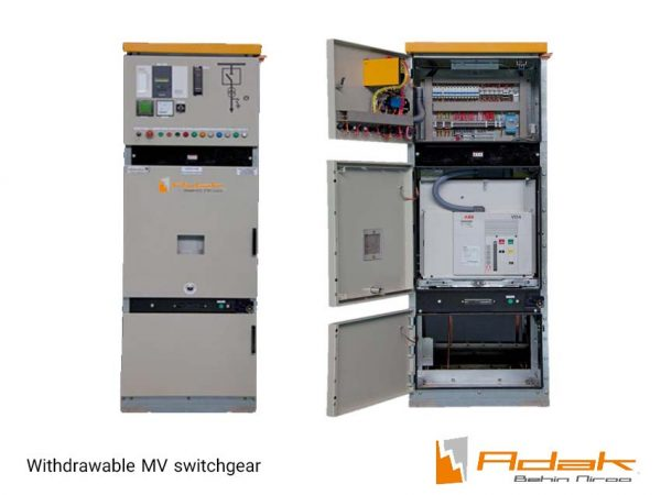 Withdrawable switchgear